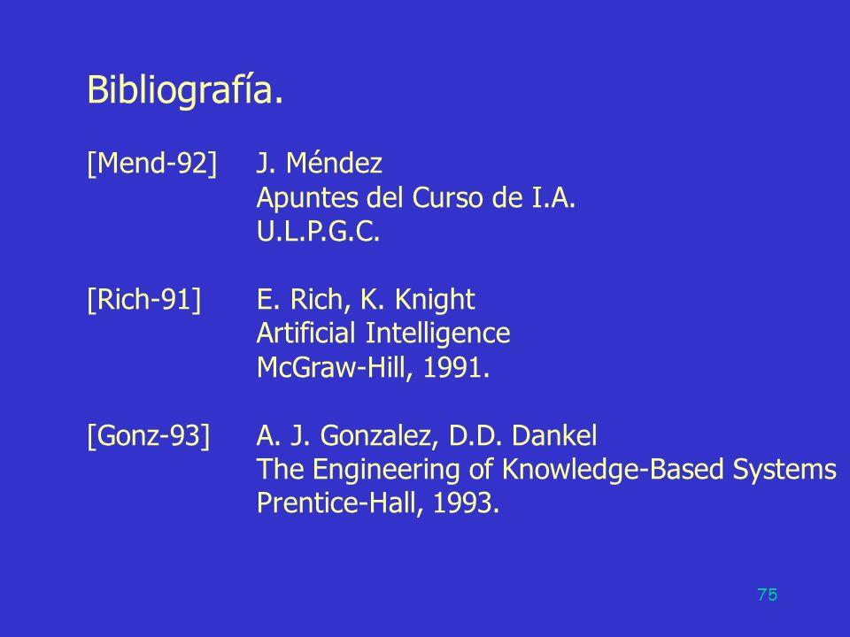 Bibliografía. [Mend-92] J. Méndez Apuntes del Curso de I.A. U.L.P.G.C.